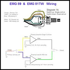 guitarthai ขอความรู้ต่อสาย emg81tw 89 ภน่อยครับ มือชน emg ใช้ vol กับ tone ค่า 25k ครับ