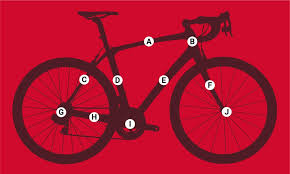 Bicycle Geometry Explained How To Use Geometry Charts And