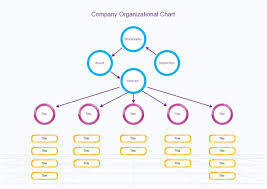 An Organizational Chart Is The Most Common Visual Display Of