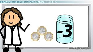 Integers Examples What Are Integers Definition Examples Video Lesson