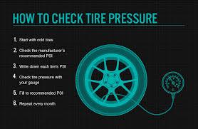 Bmw Run Flat Tyre Pressures Chart How To Check Tire Pressure Bridgestone Tires
