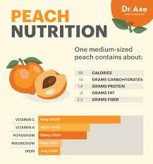peach nutrition facts dr axe