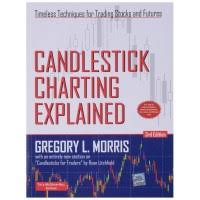 Candlestick Charting Explained By Gregory Morris Free
