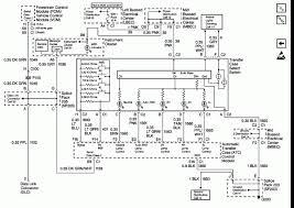 1999 chevy wiring diagram beginners wiring 1999 chevy tahoe radio wiring diagram at 1999 Chevy Tahoe Radio Wiring Diagram