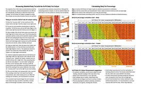 Body Fat Caliper Chart Under Fontanacountryinn Com