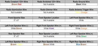 wiring diagram 2001 chrysler lhs radio wiring diagram 2014 ford 2004 chrysler sebring wiring diagram at 2001 Chrysler Sebring Wiring Diagram