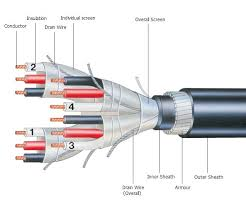 cable construction open electrical typical lv instrument cable construction