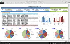 hr dashboard in excel human resource dashboard nice vizualization of employee and hr
