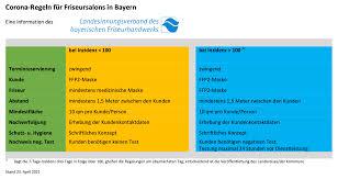Infos rund um den freistaat in. Landesinnungsverband Des Bayerischen Friseurhandwerks