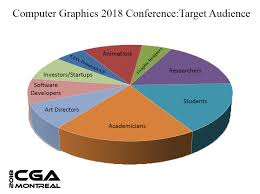 Computer Graphics Conferences 2019 Animation Meetings Gaming