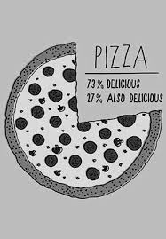 Pizza Love Quotes Simple 48 Pizza Quotes QuotePrism