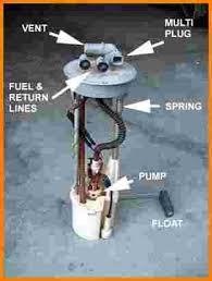 chevy silverado fuel pump engine diagram 8 1998 chevy silverado fuel pump