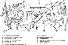 93 jeep wrangler wiring diagram 93 free wiring diagram image for 93 Jeep Wrangler Fuse Box Diagram 98 cherokee engine cooling fan location as well wiring diagram for 94 ranger additionally acura cl 1993 jeep wrangler fuse box diagram