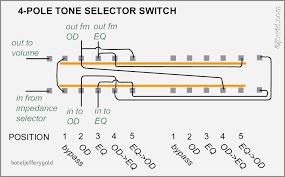 pioneer avh p3200bt wiring diagram lovely 2013 avh p6500dvd wiring pioneer avh-p6500dvd wiring diagram 50 fresh 12v car amplifier circuit diagram