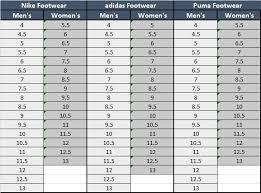 Nike Slippers Size Chart Prototypal Nike Sneaker Width Size Chart 2019