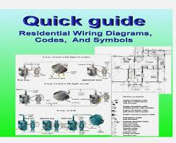gfci wiring multiple duplex outlets diagram wiring diagrams gfci wiring problems at Wiring Diagram For Gfci Receptacle