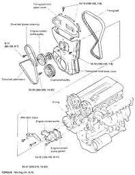similiar 2003 hyundai elantra engine keywords 2003 hyundai elantra engine diagram on 2000 chevy silverado exhaust
