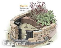 Small Picture Construct a Raised Garden Bed Family Handyman