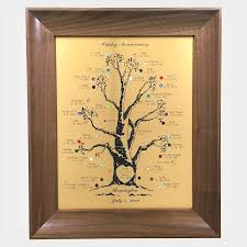 birthstone family tree frame traditional love is a rose family tree gifts wallpaper hd design