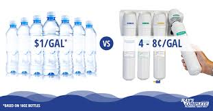 reverse osmosis system cost. RO Vs. Botled Water Cost Comparison Reverse Osmosis System S