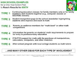 School Newsletter Examples Leaderwithin Co