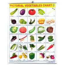 Large Vegetables Poster 57 X 45cm For The Wall Colored English Hindi