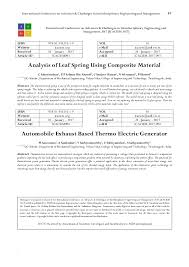 Analysis Of Leaf Spring Using Composite Material