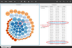 Using A Visualization As A Selector