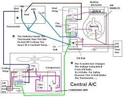 central air conditioning system diagram. auto ac system wiring diagram flow diagram, of unit on download for diagrams central air conditioning