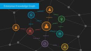 Building Enterprise Knowledge Graphs In The Real World Cdl2018