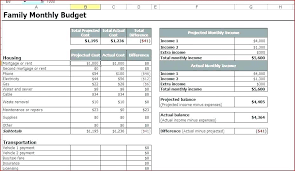Basic Balance Sheet Template Excel Balance Sheet Template Excel Inspirational Household House