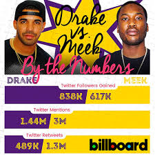 Singles Chart Billboard Hot 100 10 September 2016 2016