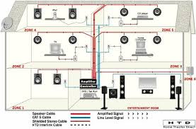 whole house speaker system33