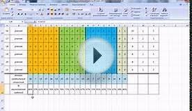 Анализ Контрольных Работ в Начальной Школе Как написать  Пример анализа контрольной работы