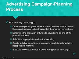 Advertising Plan Extraordinary Unit 44Advertising And Campaign Planning