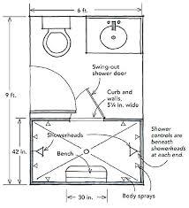 small bathtub sizes freestanding bathtub dimensions small freestanding small freestanding bathtub sizes freestanding small bathtub dimensions