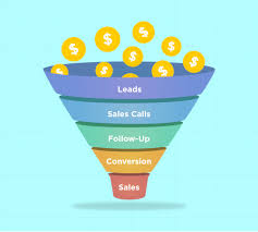 PROS AND cONS OF cLICK fUNNELS