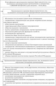 Бланк и а управление активами и капиталом предприятия Хозяйственная организация Классификация оборотных активов предприятия