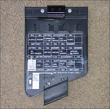 komagoma co 1992 lexus ls400 fuse diagram 300zx fuse box wiring diagram nissan sentra fuse box location 300zx fuse box