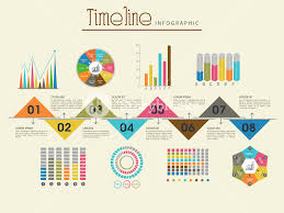 Charts And Graphs Templates Creative Timeline Infographic Template Layout With Various