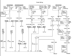 2005 chevy avalanche fuse diagram wiring diagram perf ce