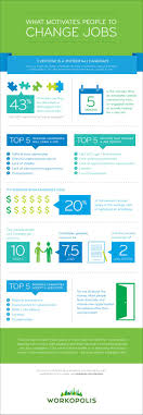 what motivates people to change jobs infographics what motivates people to change jobs