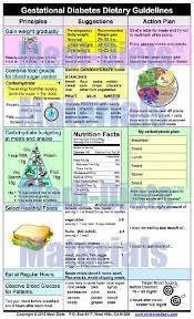 Diabetes Sample Menus Sample Meal Plan For Diabetes Mellitus Sample Meal Plan For Diabetes