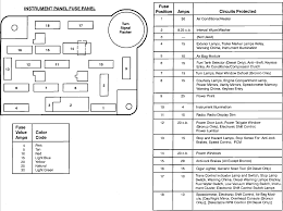 ford f 250 fuse box diagram 1999 ford f250 super duty fuse panel diagram 1999 similiar 2013 ford f350 fuse panel keywords