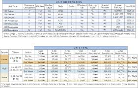 Wyndham Bonnet Creek Timeshare Points Chart Best Picture