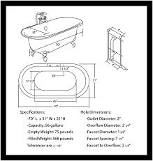 cambridge 70 inch acrylic clawfoot double ended bathtub chart