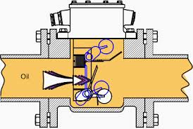 protecting oil type transformer with buchholz relay Transformer Wiring Diagram with Aquastat Relay insulating liquid flow buchholz relay