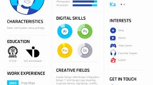 Free Infographic Resume Templates Visual Resume Templates Beautiful Visual Resume Templates Free 53