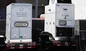 power generators. GENERATOR RENTALS Power Generators