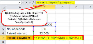 Ameritization Schedule Amortization Schedule For Mortgage Amortization Table Excel